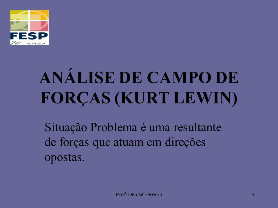 Profª Denise Ferreira5 ANÁLISE DE CAMPO DE FORÇAS (KURT LEWIN) Situação Problema é uma resultante de forças que atuam em direções opostas.