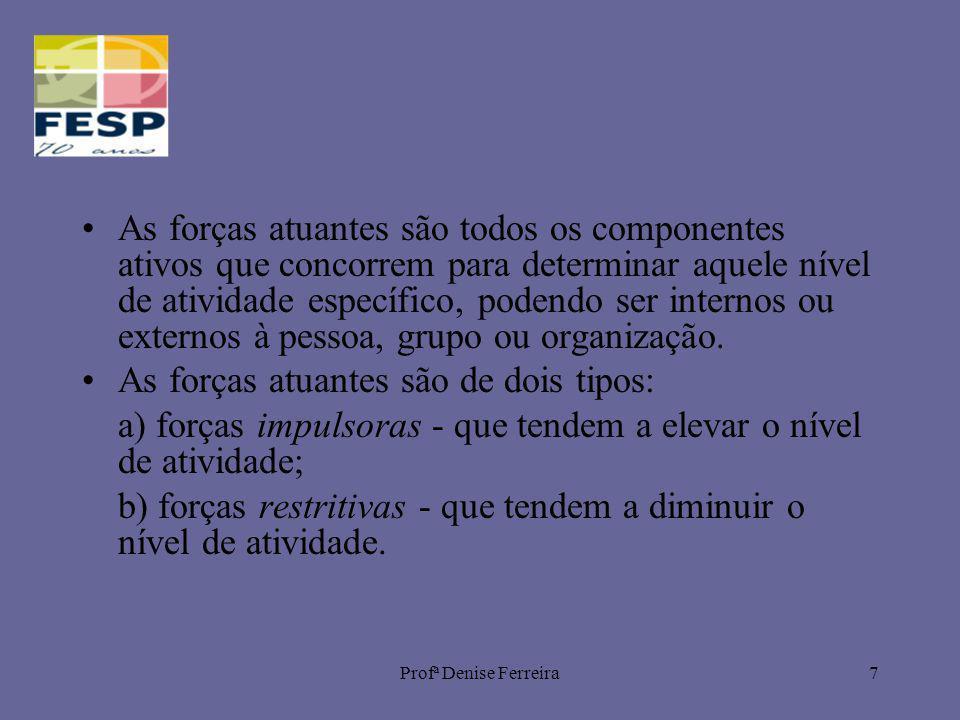 Profª Denise Ferreira7 As forças atuantes são todos os componentes ativos que concorrem para determinar aquele nível de atividade específico, podendo