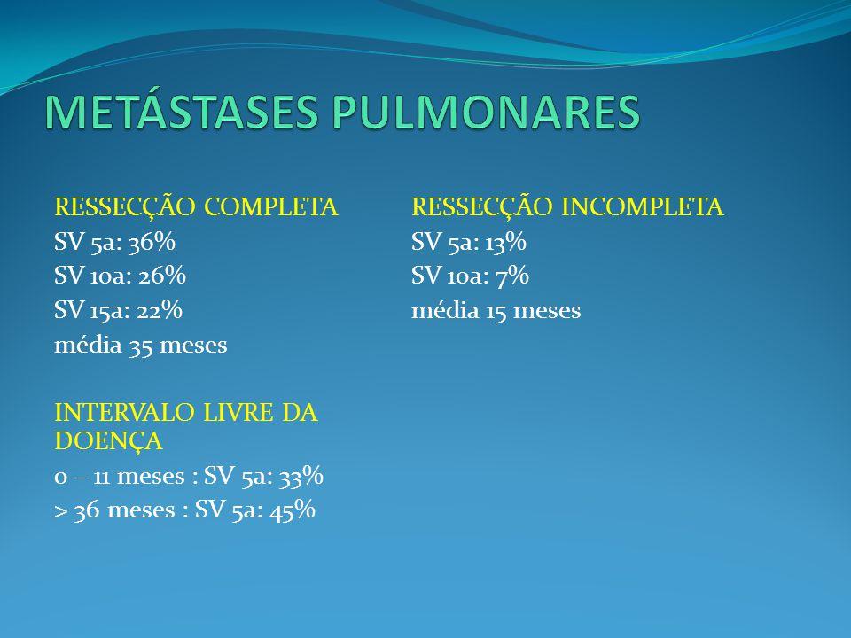 PET CT (CA DE TIREÓIDE– RESSECÇÃO DE 4 METÁSTASES PULMONARES SINCRÔNICAS E BILATERAIS )
