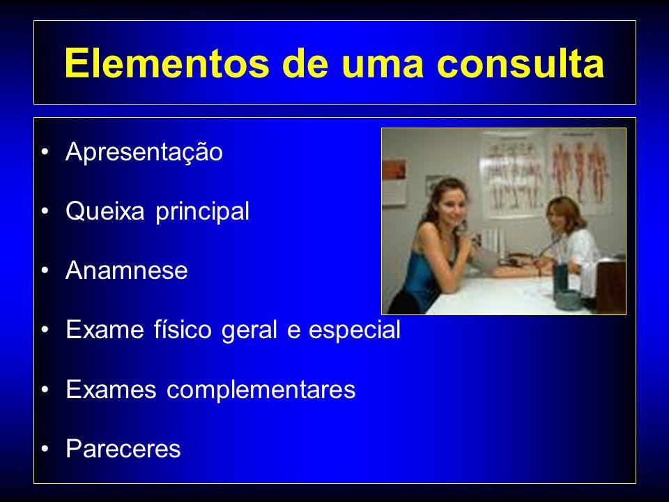 Elementos de uma consulta Apresentação Queixa principal Anamnese Exame físico geral e especial Exames complementares Pareceres