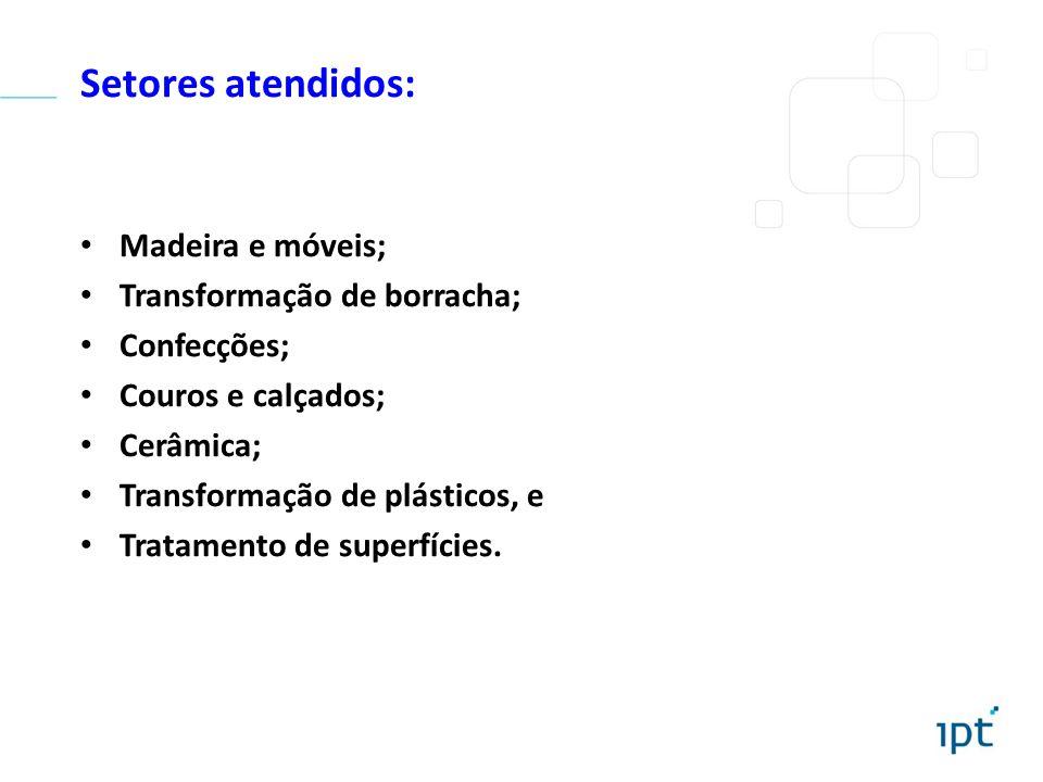 Madeira e móveis; Transformação de borracha; Confecções; Couros e calçados; Cerâmica; Transformação de plásticos, e Tratamento de superfícies. Setores