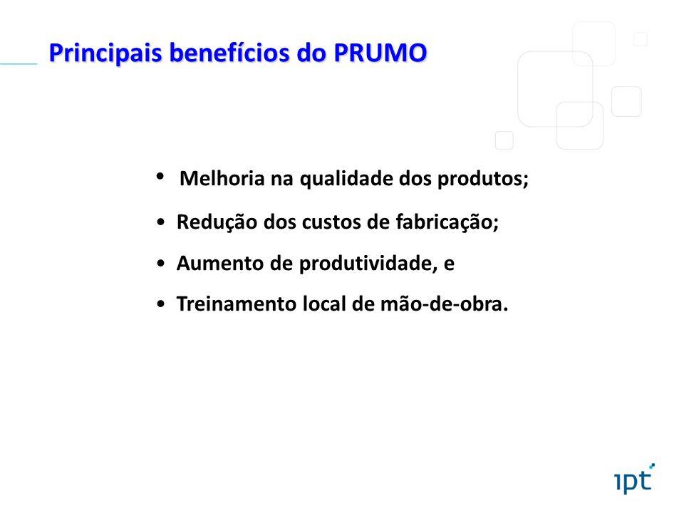 Melhoria na qualidade dos produtos; Redução dos custos de fabricação; Aumento de produtividade, e Treinamento local de mão-de-obra. Principais benefíc
