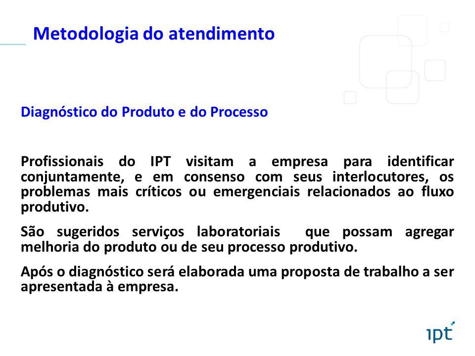 Metodologia do atendimento Diagnóstico do Produto e do Processo Profissionais do IPT visitam a empresa para identificar conjuntamente, e em consenso c