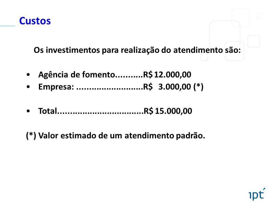 Custos Os investimentos para realização do atendimento são: Agência de fomento...........R$ 12.000,00 Empresa:...........................R$ 3.000,00 (
