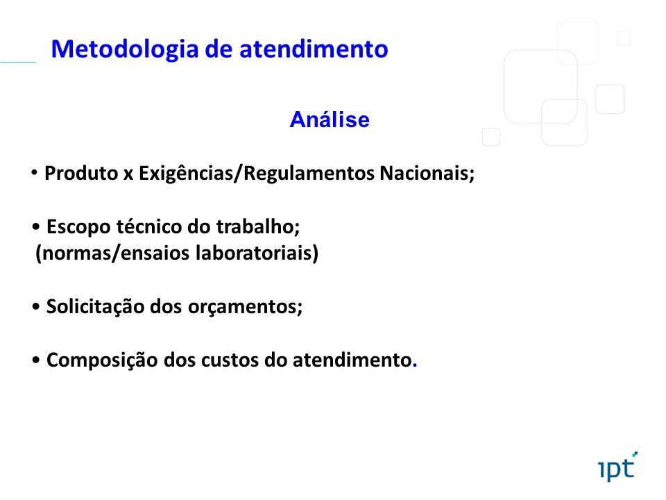 Metodologia de atendimento Análise Produto x Exigências/Regulamentos Nacionais; Escopo técnico do trabalho; (normas/ensaios laboratoriais) Solicitação