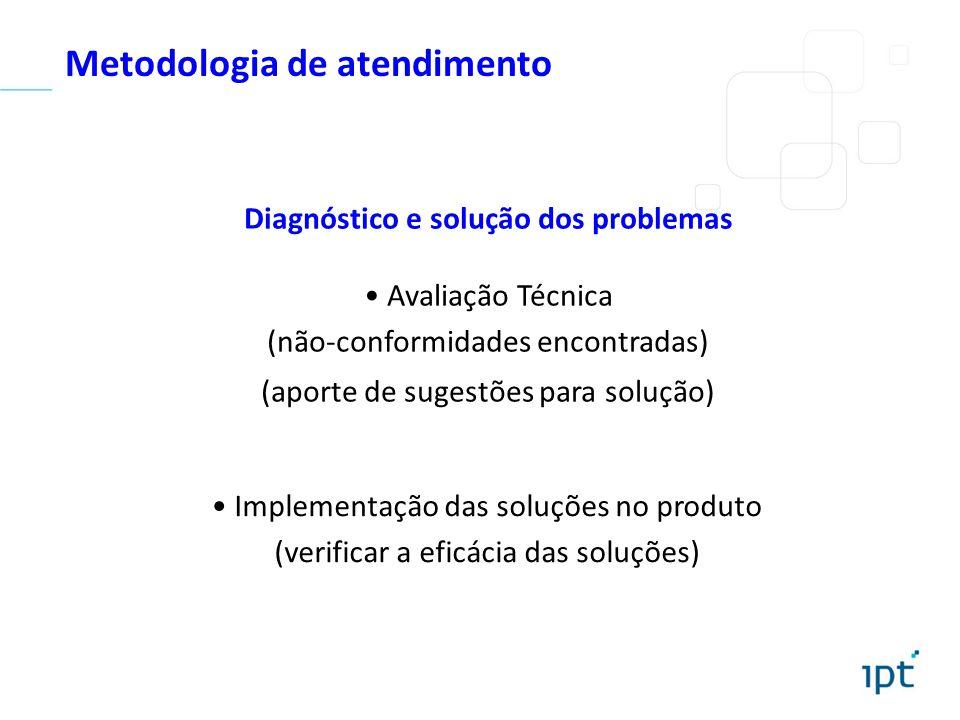 Metodologia de atendimento Diagnóstico e solução dos problemas Avaliação Técnica (não-conformidades encontradas) (aporte de sugestões para solução) Im
