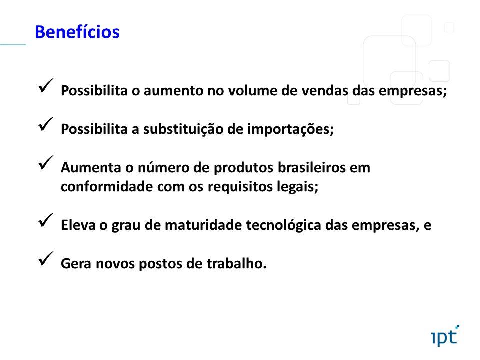 Benefícios Possibilita o aumento no volume de vendas das empresas; Possibilita a substituição de importações; Aumenta o número de produtos brasileiros