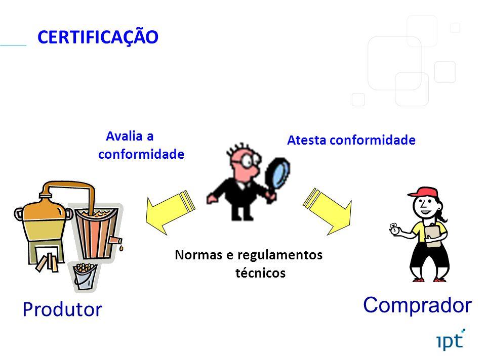 Produtor Avalia a conformidade Atesta conformidade Normas e regulamentos técnicos Comprador CERTIFICAÇÃO
