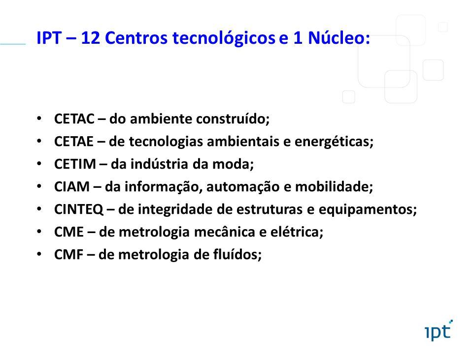 IPT – 12 Centros tecnológicos e 1 Núcleo: CETAC – do ambiente construído; CETAE – de tecnologias ambientais e energéticas; CETIM – da indústria da mod