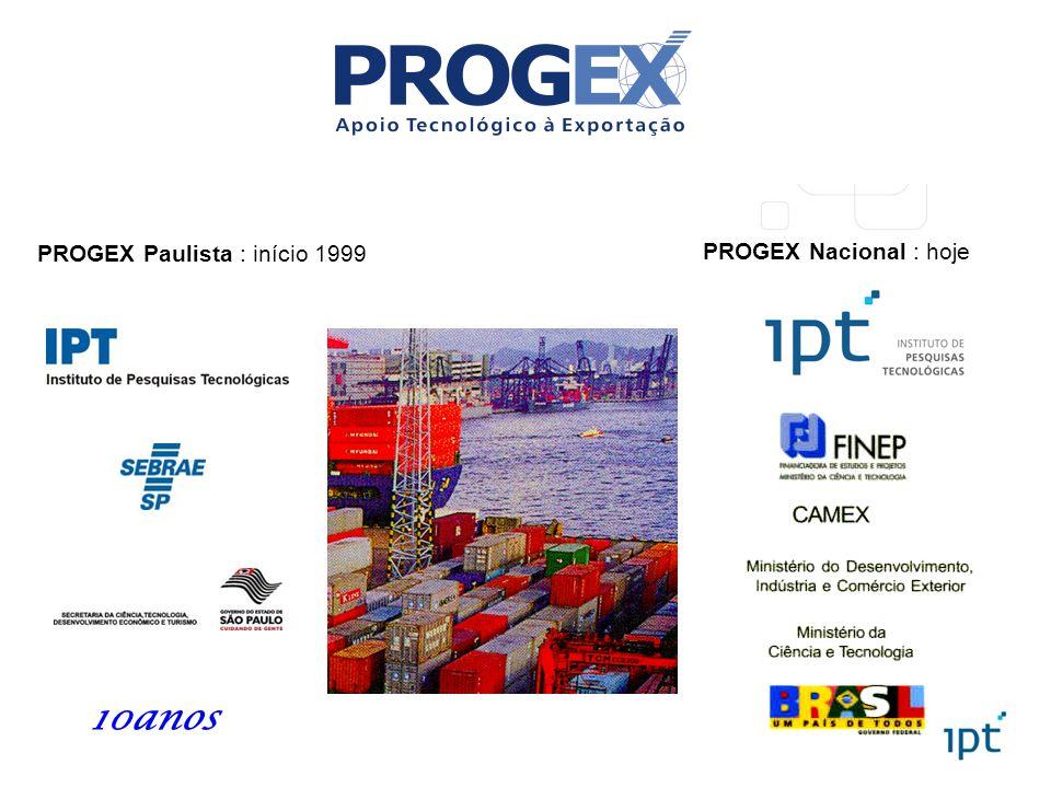 Sebrae - SP, abril de 2003 PROGEX Paulista : início 1999 PROGEX Nacional : hoje 10anos