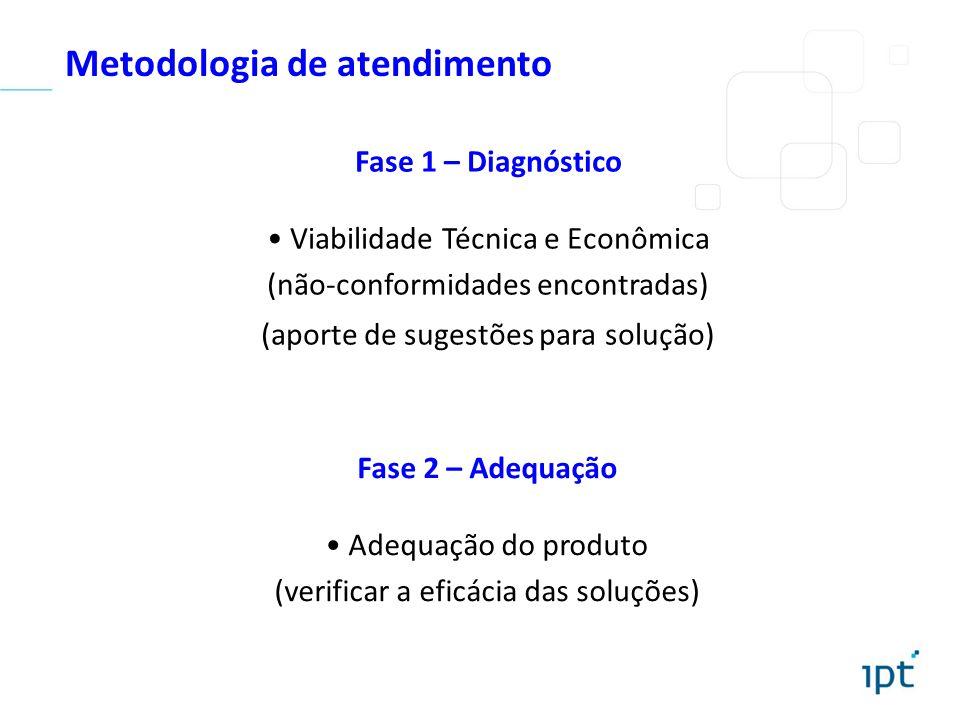 Metodologia de atendimento Fase 1 – Diagnóstico Viabilidade Técnica e Econômica (não-conformidades encontradas) (aporte de sugestões para solução) Fas