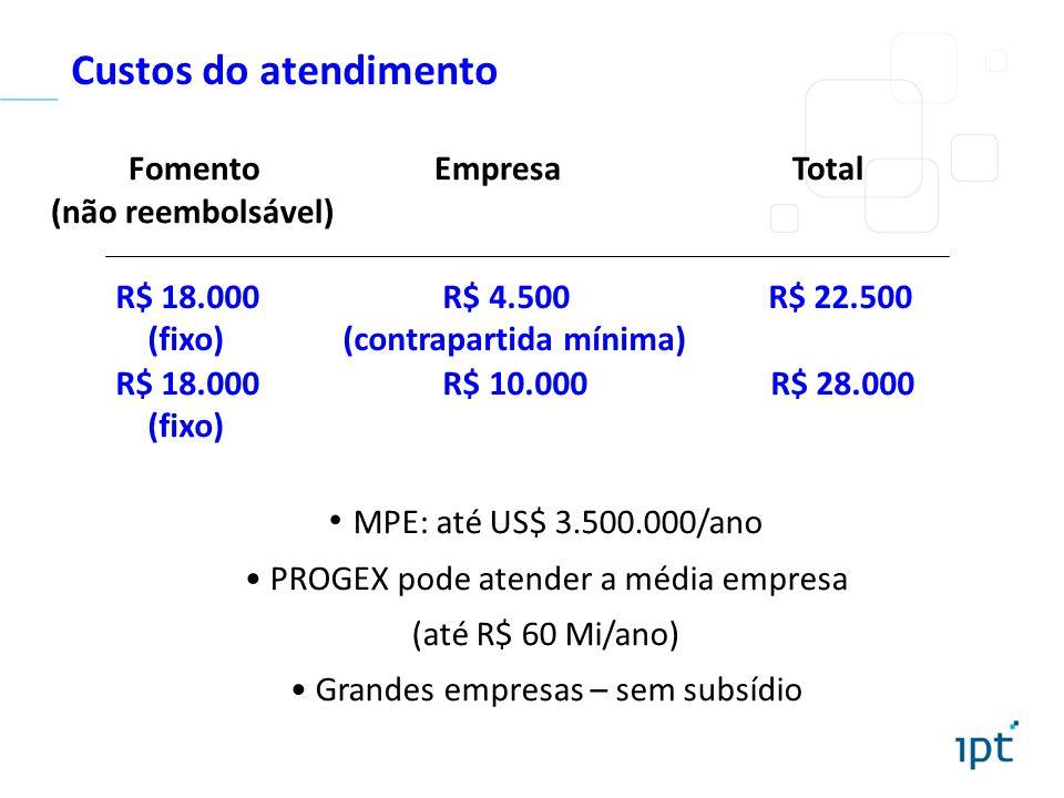Custos do atendimento Fomento Empresa Total (não reembolsável) R$ 18.000 R$ 4.500 R$ 22.500 (fixo) (contrapartida mínima) MPE: até US$ 3.500.000/ano P