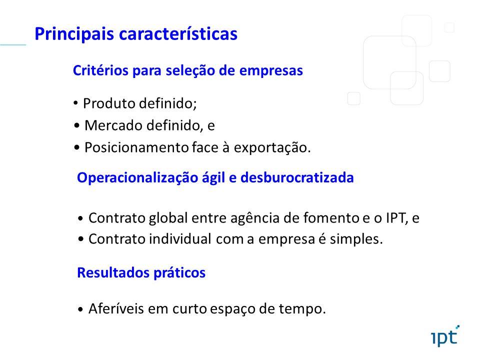 Principais características Critérios para seleção de empresas Produto definido; Mercado definido, e Posicionamento face à exportação. Operacionalizaçã