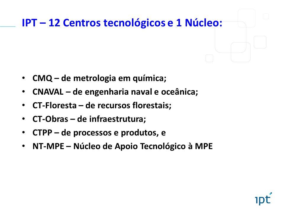IPT – 12 Centros tecnológicos e 1 Núcleo: CMQ – de metrologia em química; CNAVAL – de engenharia naval e oceânica; CT-Floresta – de recursos florestai