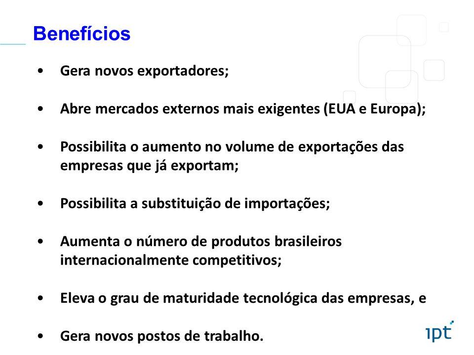 Benefícios Gera novos exportadores; Abre mercados externos mais exigentes (EUA e Europa); Possibilita o aumento no volume de exportações das empresas