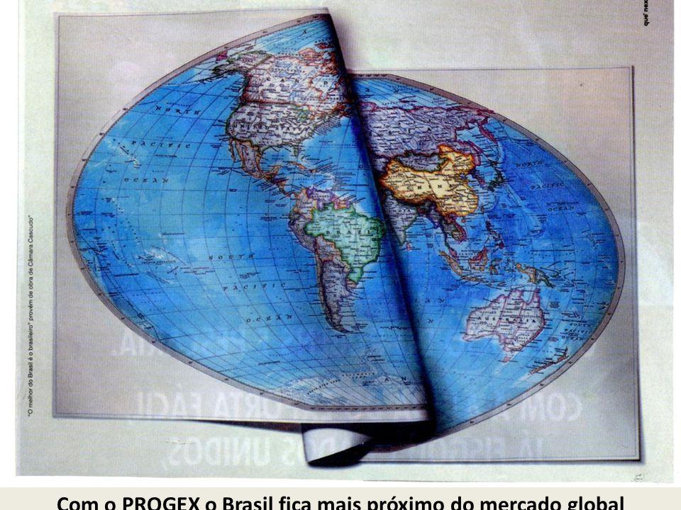 10anos Com o PROGEX o Brasil fica mais próximo do mercado global