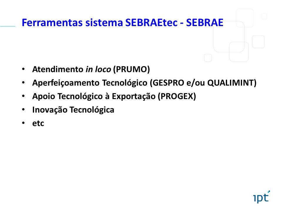 Ferramentas sistema SEBRAEtec - SEBRAE Atendimento in loco (PRUMO) Aperfeiçoamento Tecnológico (GESPRO e/ou QUALIMINT) Apoio Tecnológico à Exportação