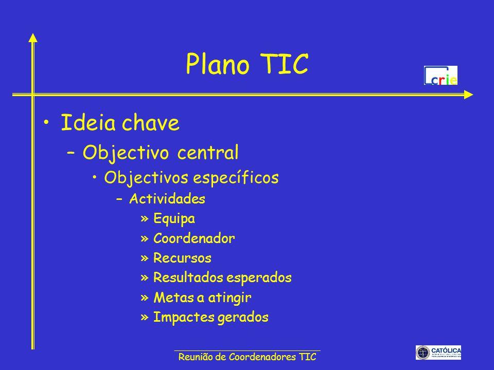 ______________________________ Reunião de Coordenadores TIC Plano TIC Ideia chave –Objectivo central Objectivos específicos –Actividades »Equipa »Coor