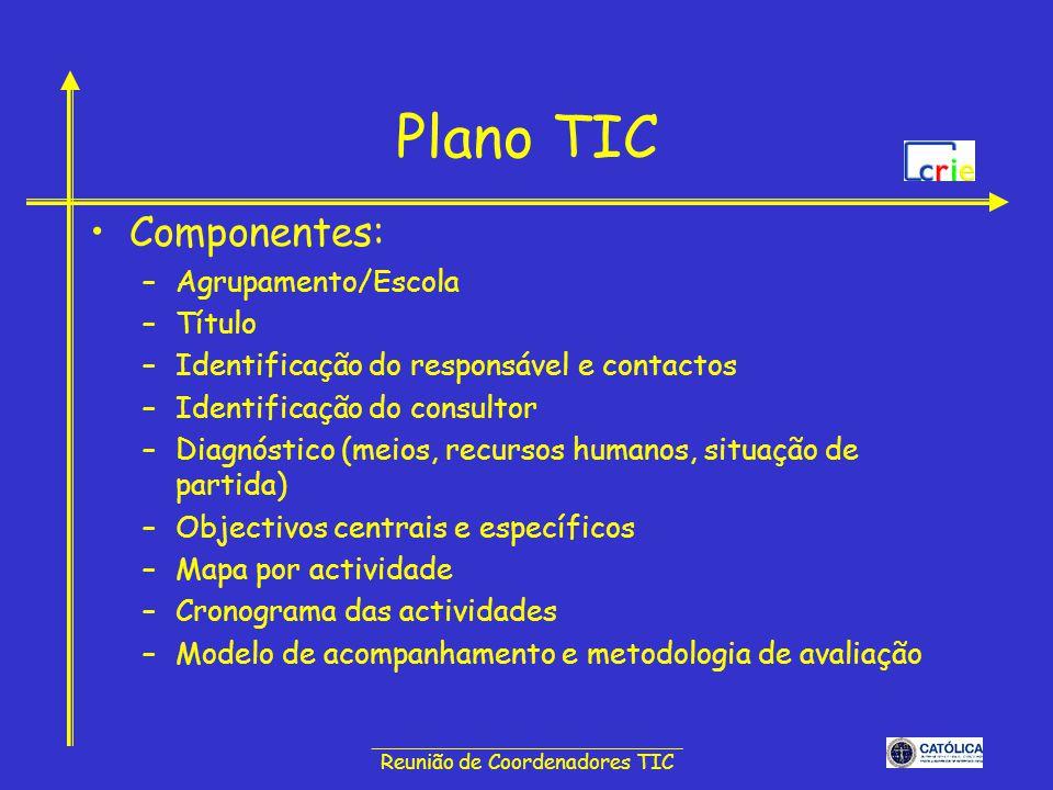 ______________________________ Reunião de Coordenadores TIC Plano TIC Componentes: –Agrupamento/Escola –Título –Identificação do responsável e contact