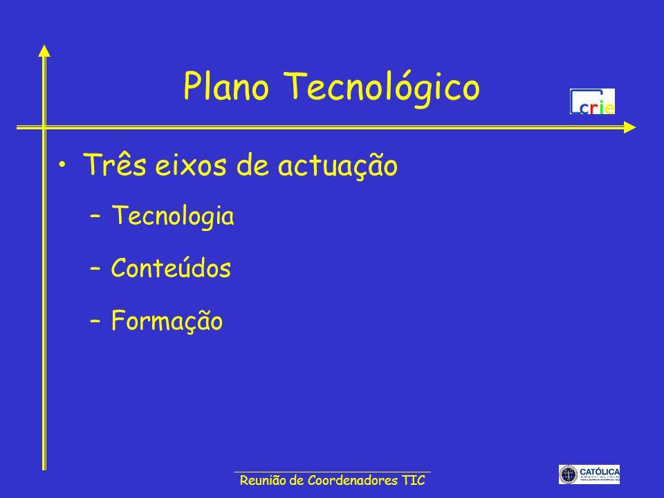 ______________________________ Reunião de Coordenadores TIC Plano Tecnológico Três eixos de actuação –Tecnologia –Conteúdos –Formação