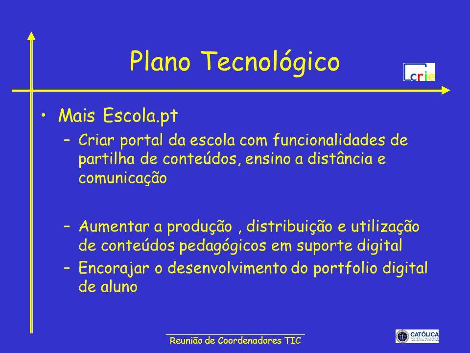 ______________________________ Reunião de Coordenadores TIC Plano Tecnológico Escola Simplex –Criar plataforma electrónica de gestão escolar –Aumentar a eficiência da gestão e da comunicação entre a comunidade educativa –Melhorar o acesso à informação escolar