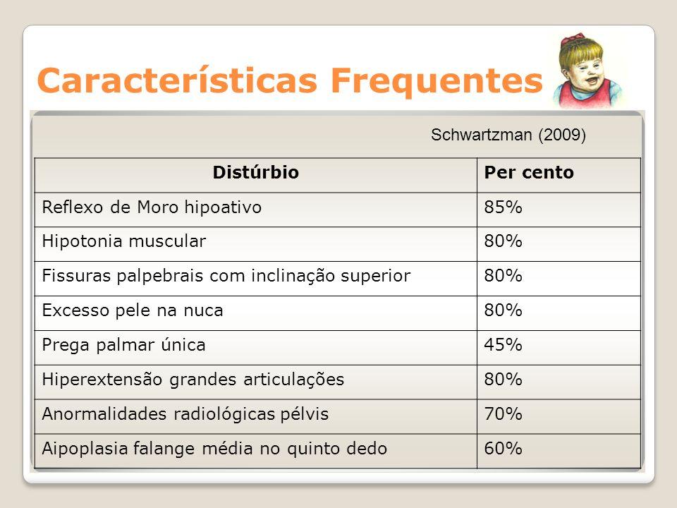 Características Frequentes Schwartzman (2009) DistúrbioPer cento Reflexo de Moro hipoativo85% Hipotonia muscular80% Fissuras palpebrais com inclinação