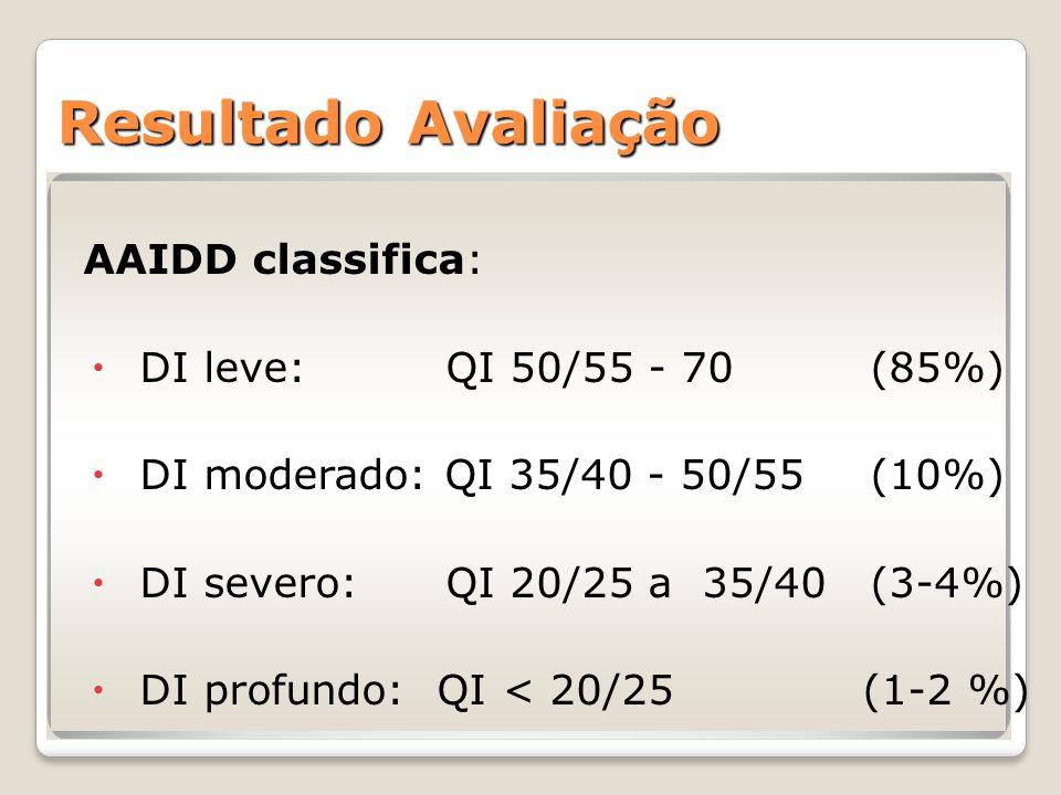 Resultado Avaliação AAIDD classifica: DI leve: QI 50/55 - 70 (85%) DI moderado: QI 35/40 - 50/55 (10%) DI severo: QI 20/25 a 35/40 (3-4%) DI profundo: