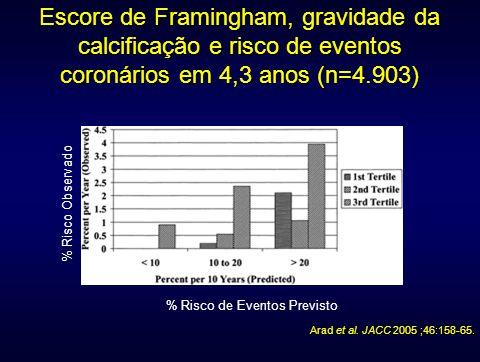 Escore de Framingham, gravidade da calcificação e risco de eventos coronários em 4,3 anos (n=4.903) Arad et al. JACC 2005 ;46:158-65. Arad et al. JACC