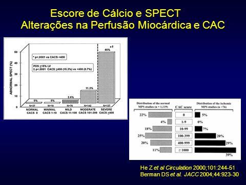 Alterações na Perfusão Miocárdica e CAC Escore de Cálcio e SPECT He Z et al Circulation 2000;101:244-51 Berman DS et al. JACC 2004;44:923-30
