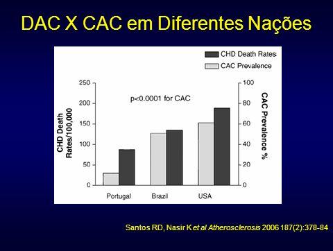 Santos RD, Nasir K et al Atherosclerosis 2006 187(2):378-84 DAC X CAC em Diferentes Nações