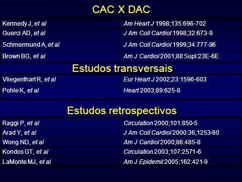 Kennedy J, et alAm Heart J 1998;135:696-702 Guerci AD, et alJ Am Coll Cardiol 1998;32:673-9 Schmermund A, et alJ Am Coll Cardiol 1999;34:777-86 Brown