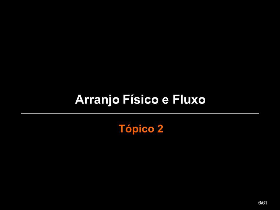 Arranjo Físico e Fluxo Tópico 2 6/61