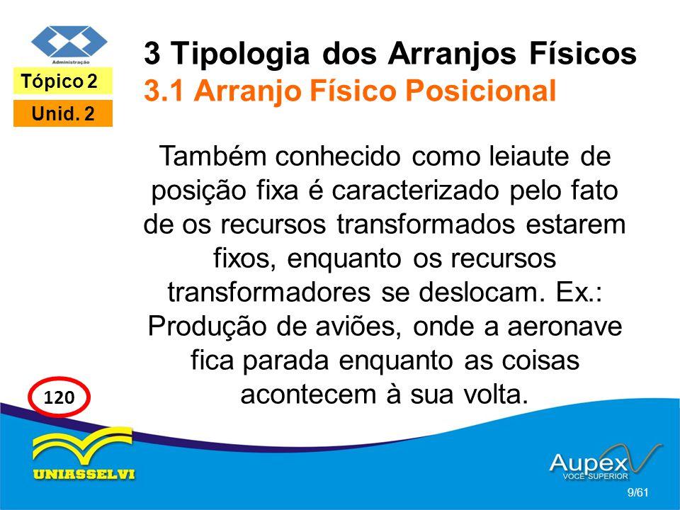 3 Tipologia dos Arranjos Físicos 3.1 Arranjo Físico Posicional Também conhecido como leiaute de posição fixa é caracterizado pelo fato de os recursos