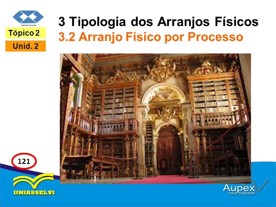 3 Tipologia dos Arranjos Físicos 3.2 Arranjo Físico por Processo Tópico 2 Unid. 2 121