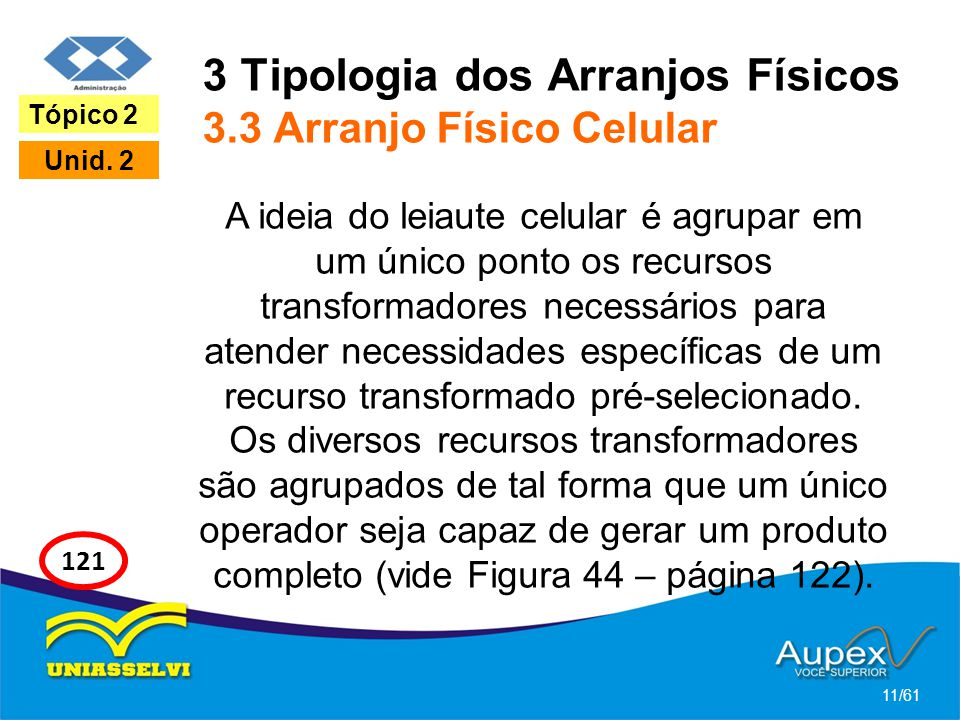 3 Tipologia dos Arranjos Físicos 3.3 Arranjo Físico Celular A ideia do leiaute celular é agrupar em um único ponto os recursos transformadores necessá