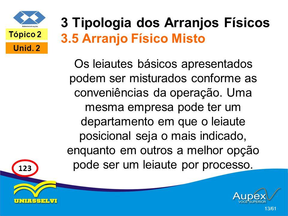 3 Tipologia dos Arranjos Físicos 3.5 Arranjo Físico Misto Os leiautes básicos apresentados podem ser misturados conforme as conveniências da operação.