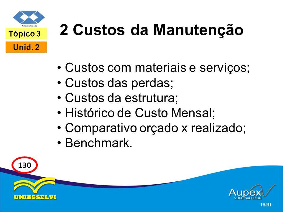 2 Custos da Manutenção Custos com materiais e serviços; Custos das perdas; Custos da estrutura; Histórico de Custo Mensal; Comparativo orçado x realiz