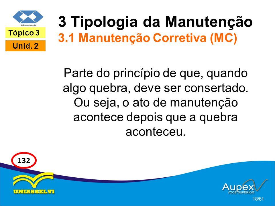 3 Tipologia da Manutenção 3.1 Manutenção Corretiva (MC) Parte do princípio de que, quando algo quebra, deve ser consertado. Ou seja, o ato de manutenç