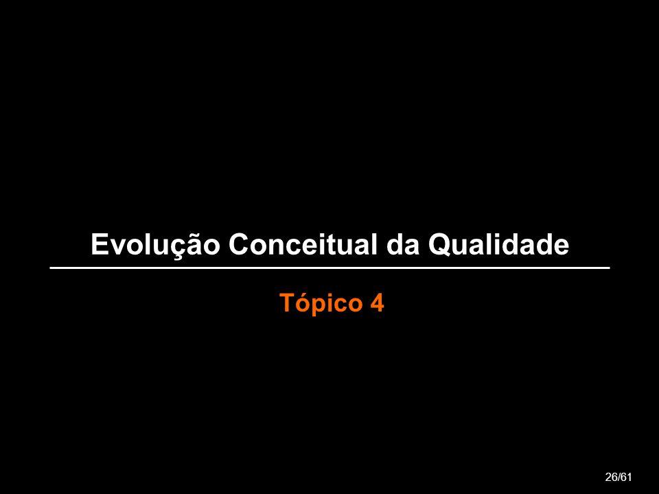 Evolução Conceitual da Qualidade Tópico 4 26/61