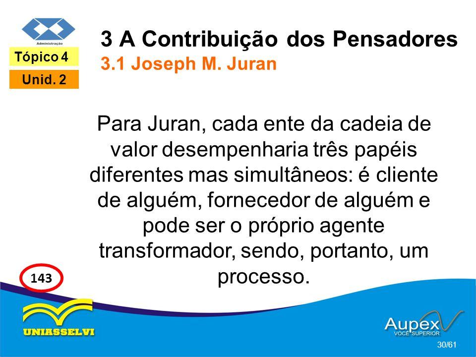 3 A Contribuição dos Pensadores 3.1 Joseph M. Juran Para Juran, cada ente da cadeia de valor desempenharia três papéis diferentes mas simultâneos: é c