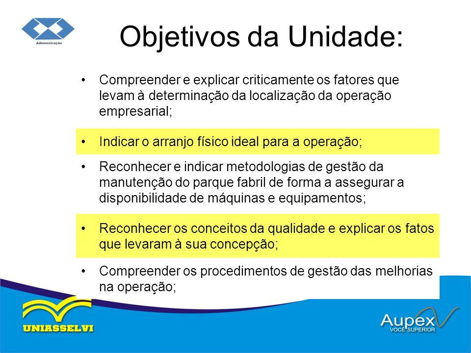 Objetivos da Unidade: Compreender e explicar criticamente os fatores que levam à determinação da localização da operação empresarial; Indicar o arranj