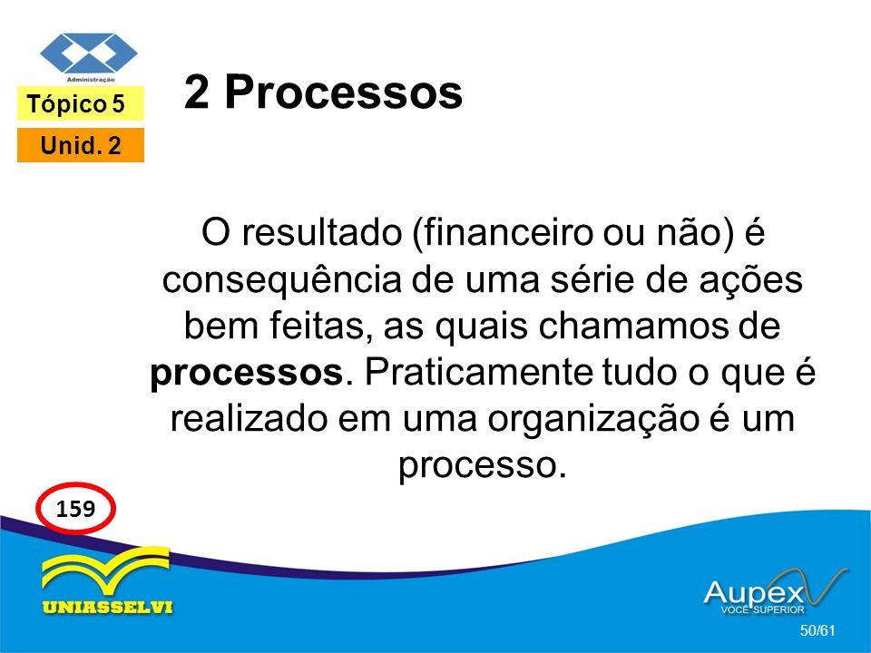 2 Processos O resultado (financeiro ou não) é consequência de uma série de ações bem feitas, as quais chamamos de processos. Praticamente tudo o que é