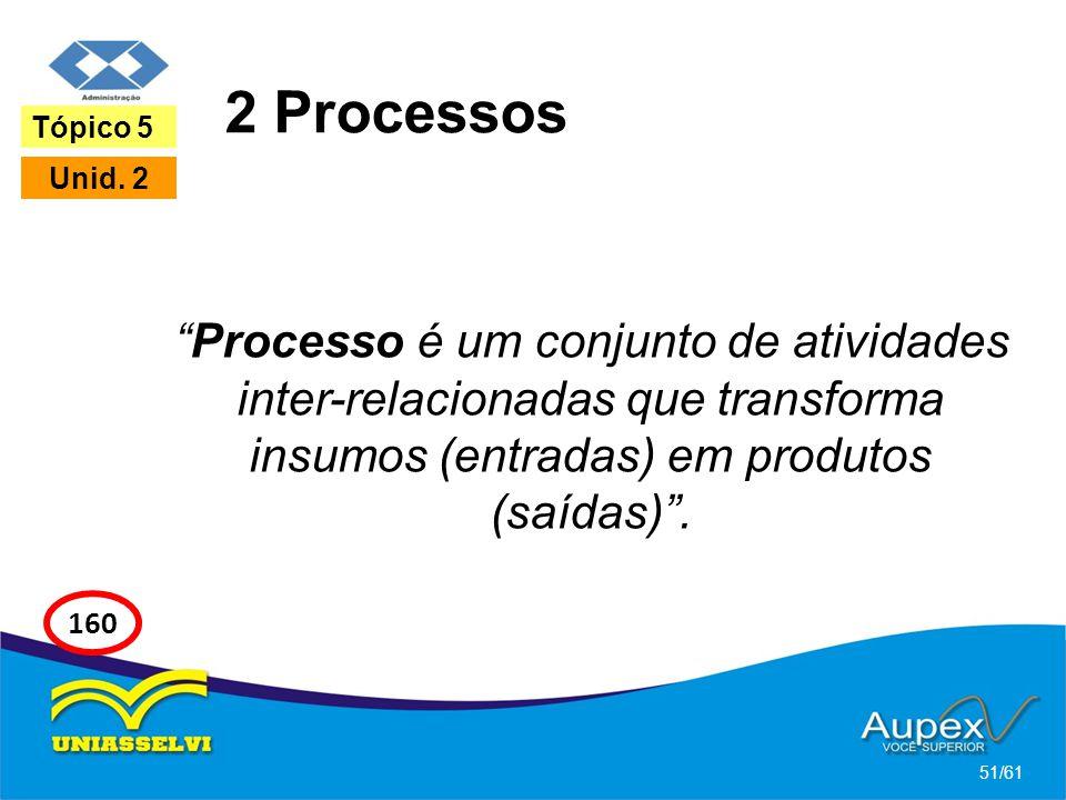 2 Processos Processo é um conjunto de atividades inter-relacionadas que transforma insumos (entradas) em produtos (saídas). 51/61 Tópico 5 Unid. 2 160