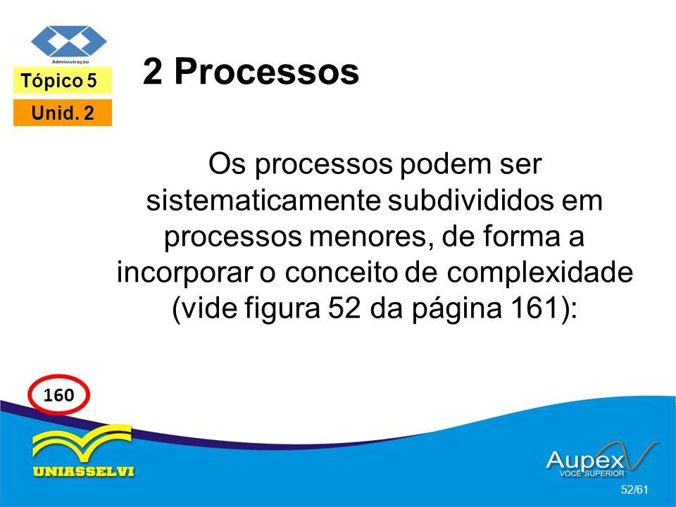 2 Processos Os processos podem ser sistematicamente subdivididos em processos menores, de forma a incorporar o conceito de complexidade (vide figura 5