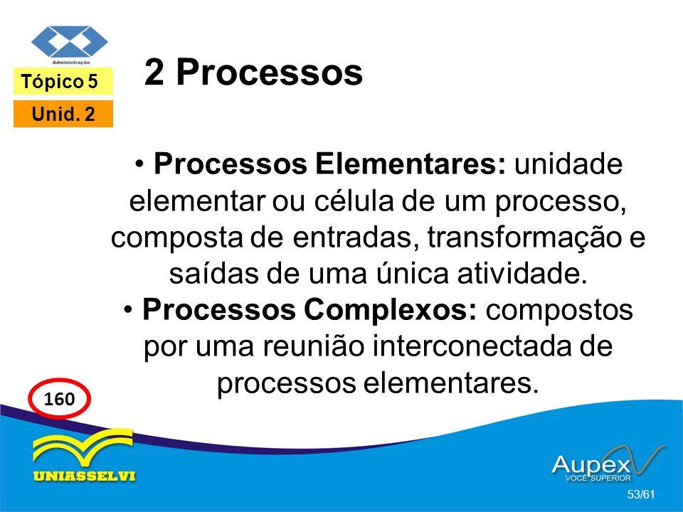 2 Processos Processos Elementares: unidade elementar ou célula de um processo, composta de entradas, transformação e saídas de uma única atividade. Pr
