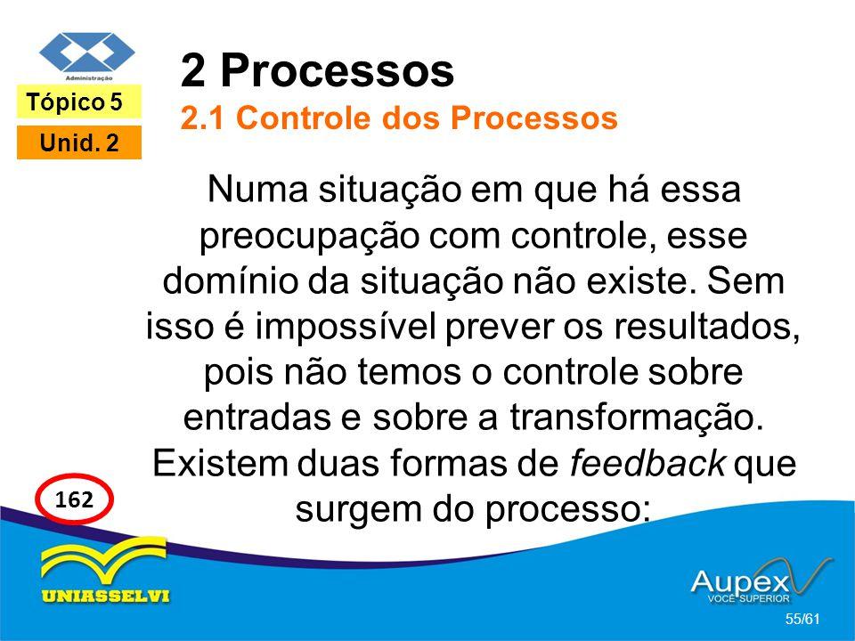 2 Processos 2.1 Controle dos Processos Numa situação em que há essa preocupação com controle, esse domínio da situação não existe. Sem isso é impossív