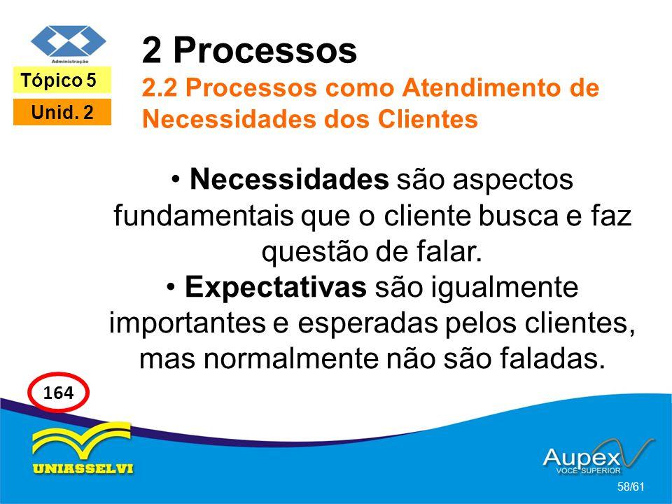 2 Processos 2.2 Processos como Atendimento de Necessidades dos Clientes Necessidades são aspectos fundamentais que o cliente busca e faz questão de fa