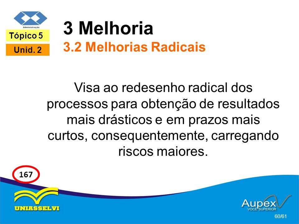 3 Melhoria 3.2 Melhorias Radicais Visa ao redesenho radical dos processos para obtenção de resultados mais drásticos e em prazos mais curtos, conseque