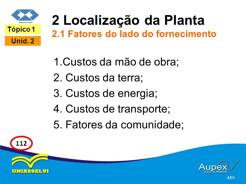 2 Localização da Planta 2.1 Fatores do lado do fornecimento 1.Custos da mão de obra; 2. Custos da terra; 3. Custos de energia; 4. Custos de transporte