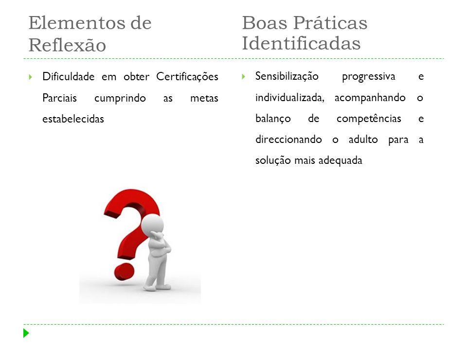 Elementos de Reflexão Dificuldade em obter Certificações Parciais cumprindo as metas estabelecidas Sensibilização progressiva e individualizada, acomp